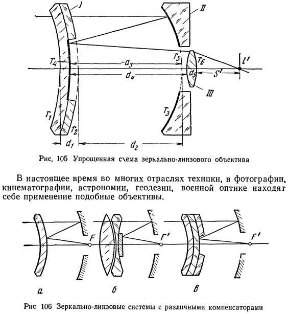 Расщепление мениска Максутова на две линзы с воздушной прослойкой между ними создало афокальный компенсатор нового...